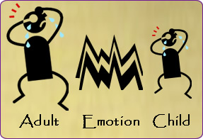 Emotional Resonance is the Key to Understanding Over Reaction